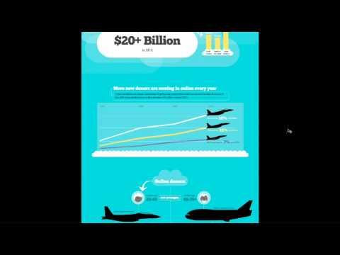 How to design using infographics | lynda.com overview