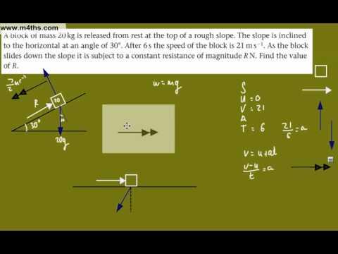 (d) M1 Edexcel Incline Planes (Resolving forces)