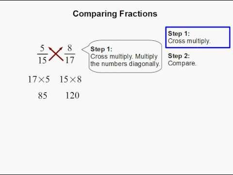 How to Compare Fractions.