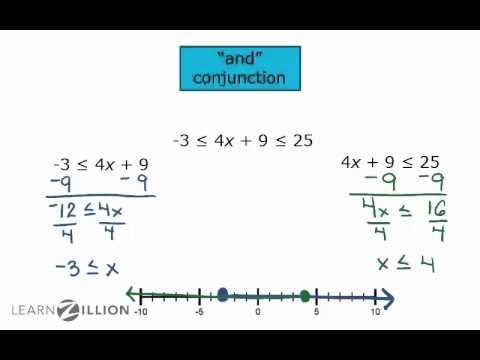 Solve compound conjunction inequalities with 1 variable - A-CED.1