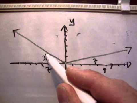 Applied Maths LC textbook solution Ex 1e q8 part 1