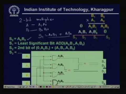 Lecture - 16 Design of Complex Combinational Circuits