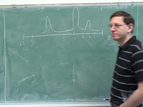 Another introduction to proton NMR (2)