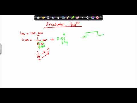 Mathematics Class VII - Fraction conversion   hundredth