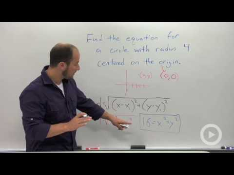 Algebra 2 - The Circle
