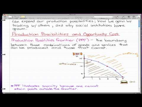 Microeconomics - 8: Introduction to PPF