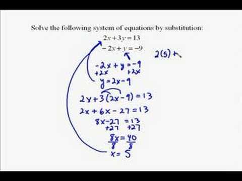 A17.5 Solving Systems of Equations by Substitution