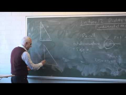 AlgTop12a: Duality for polygons and the Fundamental Theorem of Algebra