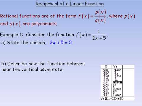 Reciprocal of a Linear Function Part 1