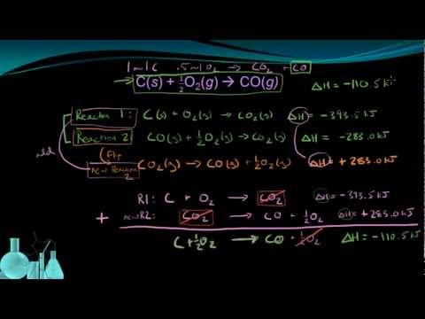 Chemistry 10.7b Hess's Law of Heat Summation