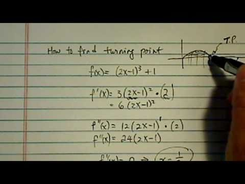 Turning Point (inflection point):  f(x)=(2x-1)^3+1?