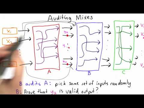 Auditing Mixes Solution - CS387 Unit 6 - Udacity