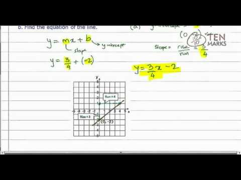 Slope Intercept Form - Linear Equation