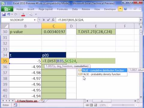 Excel 2010 Preview #8: Five New T  Distribution Functions that Replace TINV & TDIST