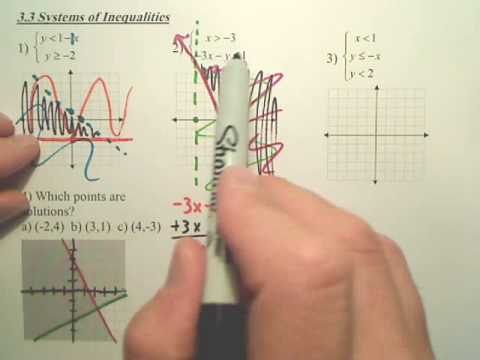 Algebra 2   3.3