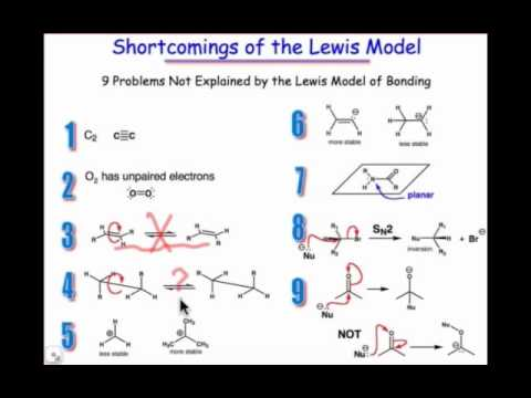 Shortcomings of the Lewis Model