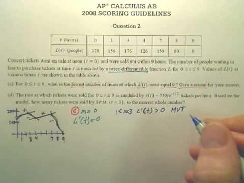 AP Calculus AB 2008 Free Response Q2 Problem C