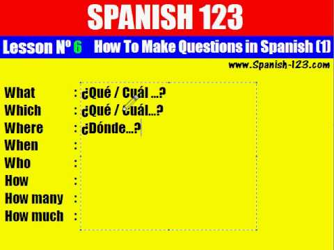 Class 6. How To Make Basic Questions in Spanish.