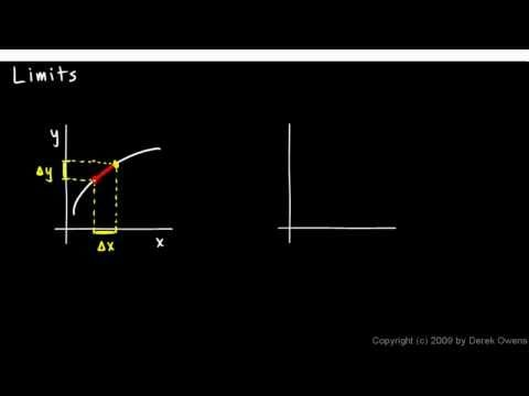 Calculus 2.1a - Intro to Limits