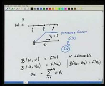 Module 6 Lecture 1 Finite Element Method