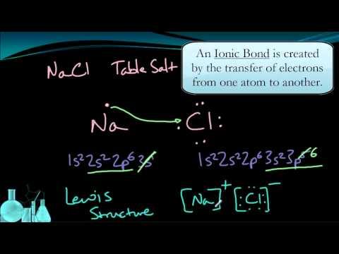 Chemistry 4.1 Chemical Bonding (Part 1 of 2)
