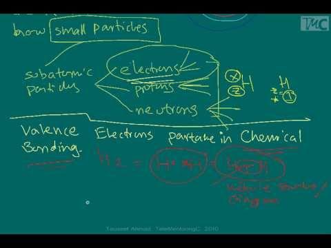 Quantum Mechanics: Chemistry Help, Pt.2