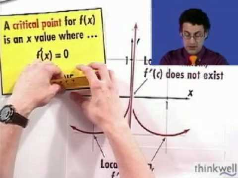 Maximum and Minimum, Part 1 of 3, from Thinkwell's Video Calculus Course