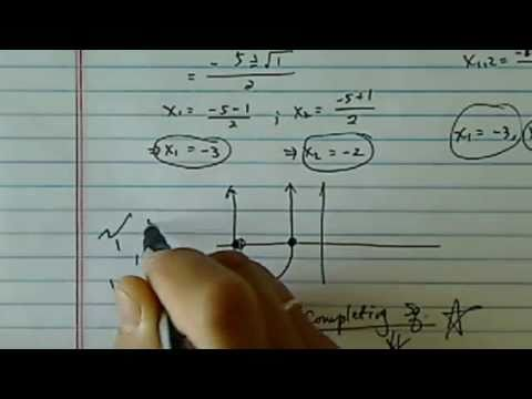 *All About Quadratics: Part 2 - Roots/Zeros and Vertex
