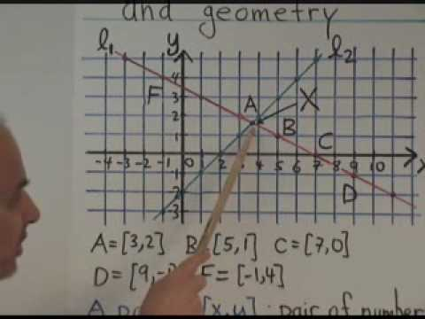 WildTrig12: Cartesian coordinates and geometry