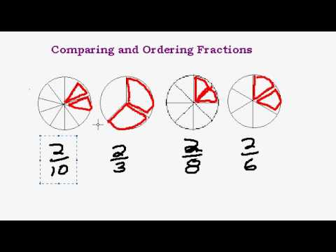 Comparing and Ordering Fractions - Part I