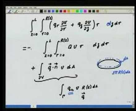 Module 9 Lecture 1 Finite Element Method