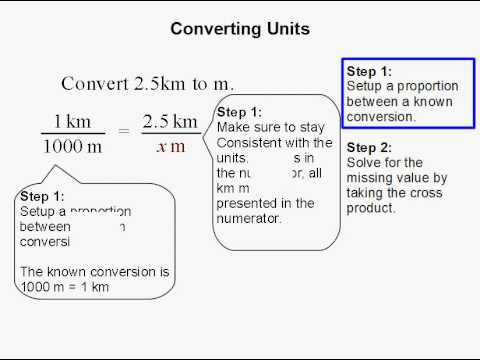 How to Convert Units.