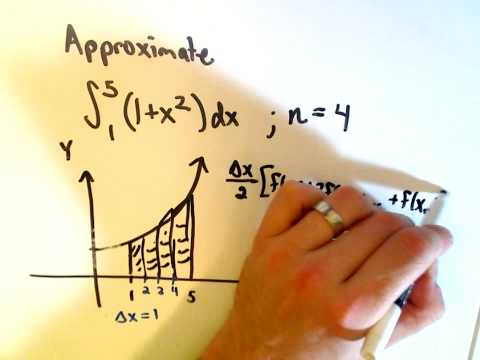 The Trapezoid Rule for Approximating Integrals