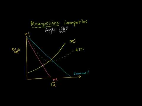 Monopolistic Competition and Economic Profit
