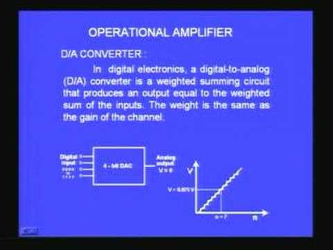 Lecture - 24 Mathematical Operations