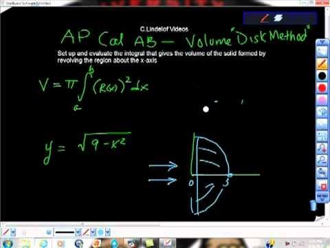 Ap Calculus AB Volume the Disk Method