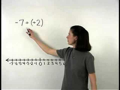 Algebra Basics - YourTeacher.com - 1000+ Online Math Lessons