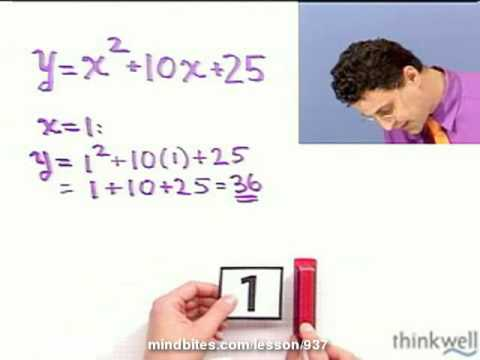 Int Algebra: Functions and the Vertical Line Test
