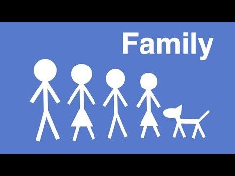Spanish Family - Basic Spanish Lessons