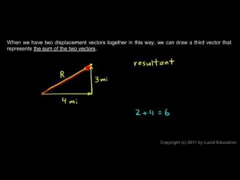 Physical Science 2.4e - Adding Displacement Vectors