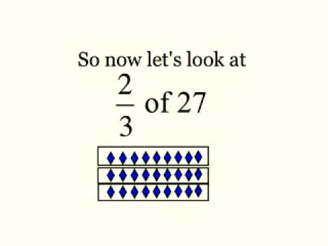 Fractions of a Number