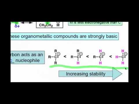 Grignard Reagents and Other Carbon-Based Nucleophiles