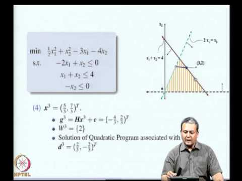 Mod-10 Lec-39 Active Set Method (contd)