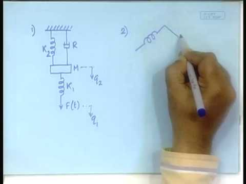 Lecture - 19 The Bond Graph Approach-VII