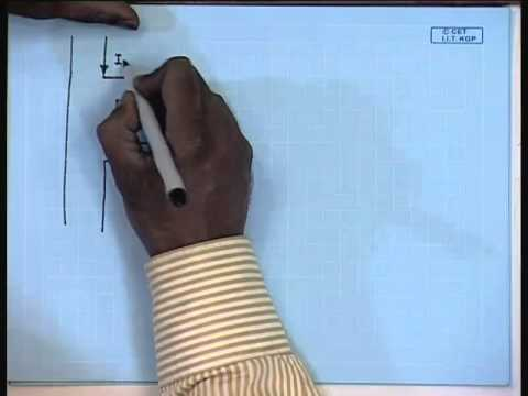 Mod-01 Lec-20 Lecture-20-Potential and Current Transformers