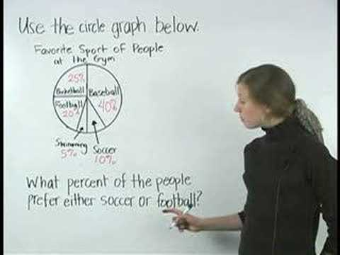 Circle Graphs - Pie Graphs - YourTeacher.com