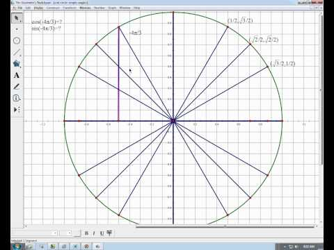 cosine and sine values on the unit circle