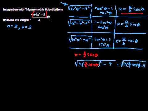 How to use Integration with Trigonometric Substitution - Calculus Tips