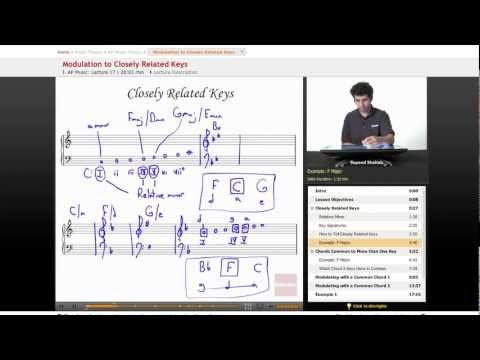 AP Music: Modulation to Closely Related Keys