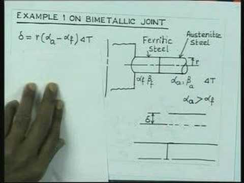 Lecture - 40 Advanced Strength of Materials